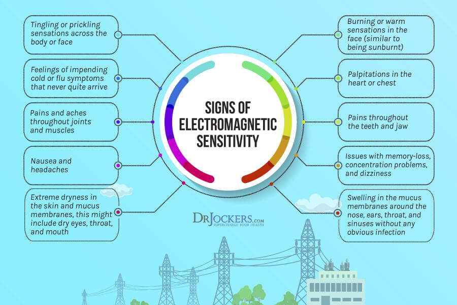 Signs of Electromagnetic Sensivity